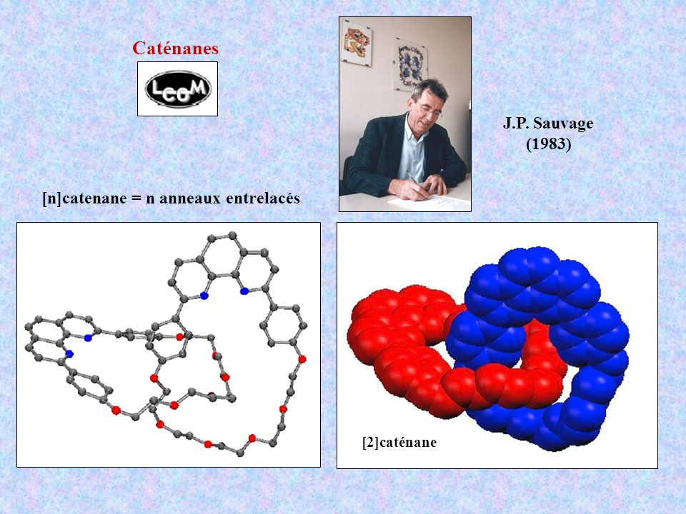 Caténanes J.P. Sauvage (1983) [n]catenane = n anneaux entrelacés